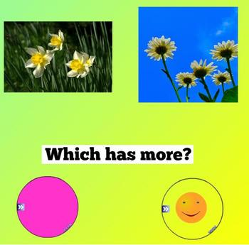 Spring Theme:  More or Less Whiteboard Activity