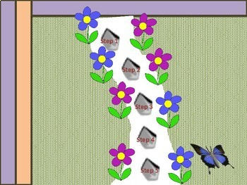 Spring Themed Integer Review Activity