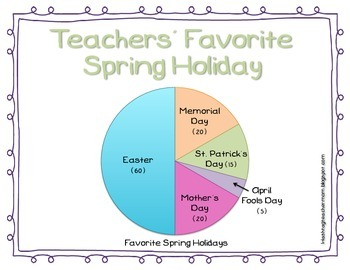 Spring Themed Data Charts & Graphs