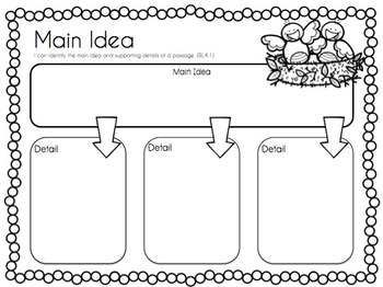 Spring Themed Reading Graphic Organizers