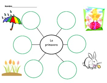 Spring Thinking Maps Spanish Primavera