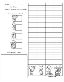 Spring Activity Graph and Data Collection