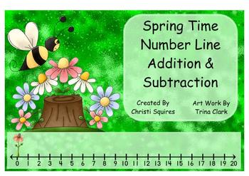 Number Line Adding & Subtracting