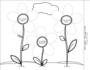 Spring Time Syllabication/ Parts of Speech, aligned to Common Core Standards