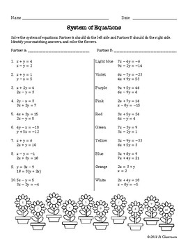 Spring Time Systems of Equations Coloring Activity