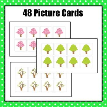 Patterns: Spring Tree Pattern Cards