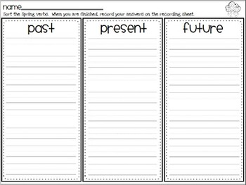 Spring Verb Sort {Past, Present, Future}