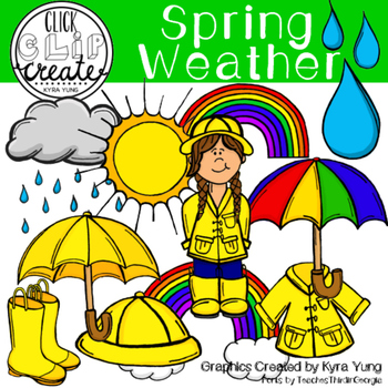 Spring Weather Clipart