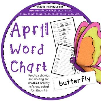 Spring Word Study Kindergarten April
