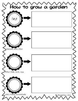 Spring Writing Pack K - 2, Three Different Fun Writing Activities
