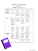 Spring Writing Prompts and Rubric