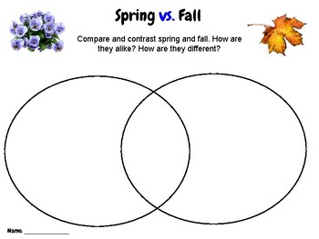 Spring and Fall - Compare & Contrast Writing Activity