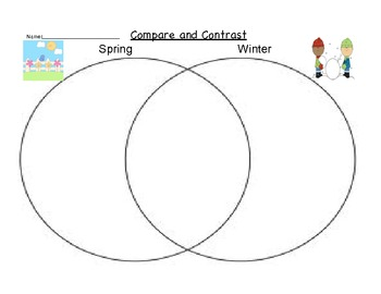 Spring centers: Compare/Contrast and Fact/Opinion