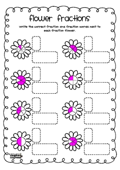 Spring fraction matching cards FREEBIE!