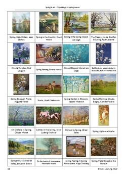 Spring in art - 20 paintings for spring season