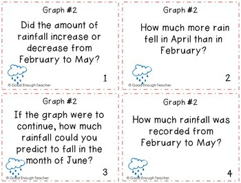 Swing into bar graphs! Task Cards - CC.2.MD.D.10