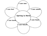 Spring is Here Writing Activity