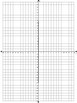 Spring is in the Air (A Coordinate Plane Graphing Activity)