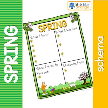 Spring schema  worksheet