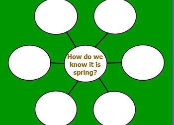 Spring time flipchart