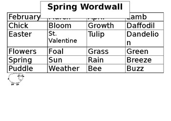 Spring wordwall