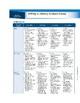 SpringBoard - Grade 10 - Unit 3 - Things Fall Apart - EA2 - Lit. Analysis Packet