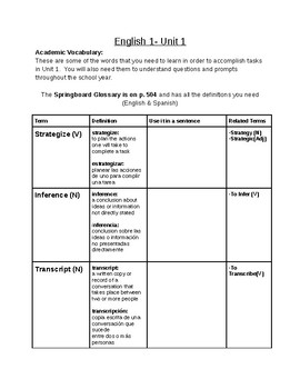 SpringBoard - Grade 9 - Unit 1 - Academic Vocabulary and Literary Terms - ELL