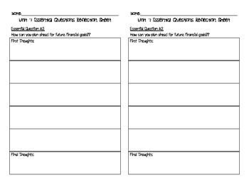 SpringBoard Math Course 2 Essential Question Reflection Sheets