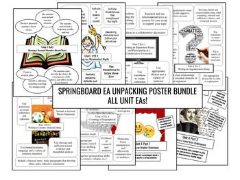 Springboard teaching resources teachers pay teachers springboard unit unpacking poster bundle springboard unit unpacking poster bundle fandeluxe