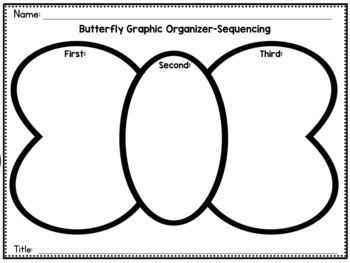 Sequencing Activities and Centers- Spring Story Sequencing
