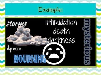 Springboard - 7th Grade ELA - Activity 1.15