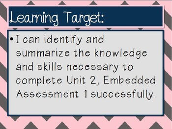Springboard - 7th Grade ELA - Activity 2.1 (Unpacking Embedded Assessment 1)