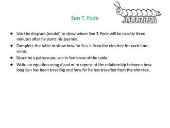 Springboard Math Course 1 Unit 3 Lesson 16-1 PPT