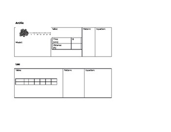 Springboard Math Course 1 Unit 3 Lesson 16-1 WordDoc