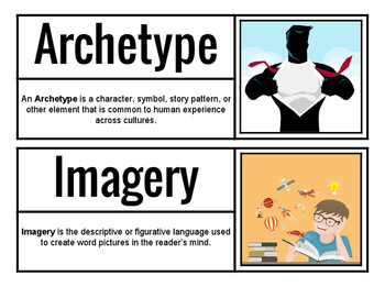 Springboard Unit 1 Vocabulary Word Wall