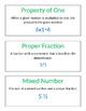 Springboard Vocabulary Words-Grade 6 Unit 1 Math