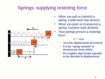 Springs and Related Properties - Physics Quick Review and Presentation