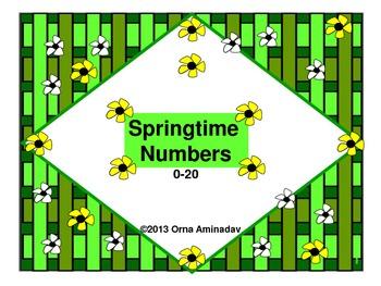 Springtime Numerals