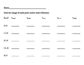 Sprint - image of points under reflections worksheet