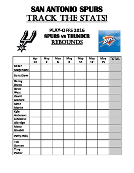 Spurs - Track the Stats! Round 2: Spurs vs Thunder