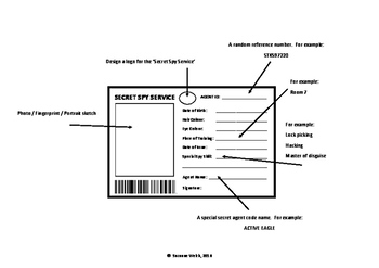 Spy ID Card / Secret Agent Template by Suzanne Welch ...