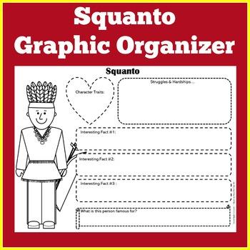 Squanto | Squanto Friend of the Pilgrims | Graphic Organizer
