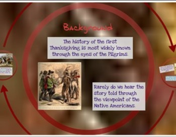Squanto's Journey: The Story of The First Thanksgiving Lesson Plan and Prezi