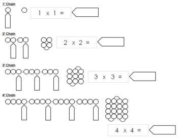 Square Chain Worksheets - Montessori