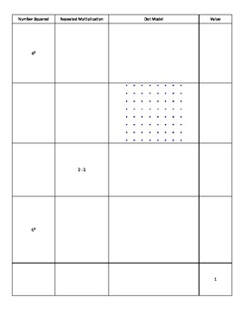 Square Numbers: Dot Model Chart Practice