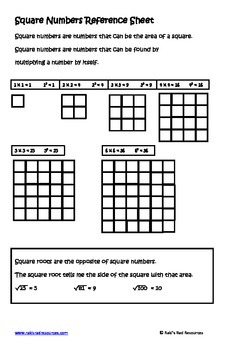 Square Numbers Lesson for Interactive Math Notebooks
