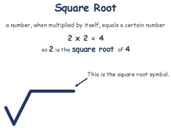 Square Root Flashcards-study guide, task cards, classroom posters or decorations
