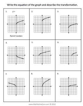 Square Root Function Graph Transformations - Notes, Charts, and Quiz