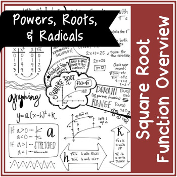Square Root Function Overview | Doodle Notes