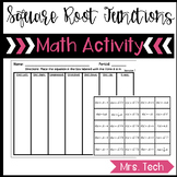 Square Root Functions - Transformations Sort Activity